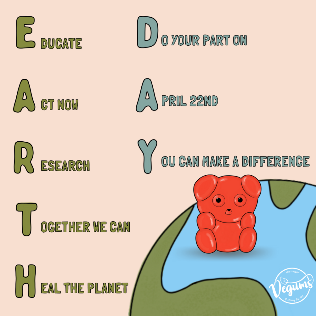 Earth Day 2021: This image is describing which actions people can undertake to improve the health of our planet.