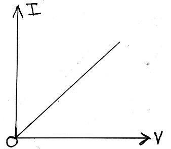 Direct Current Circuit (D.C. Circuit) Class 12 Physics   Notes