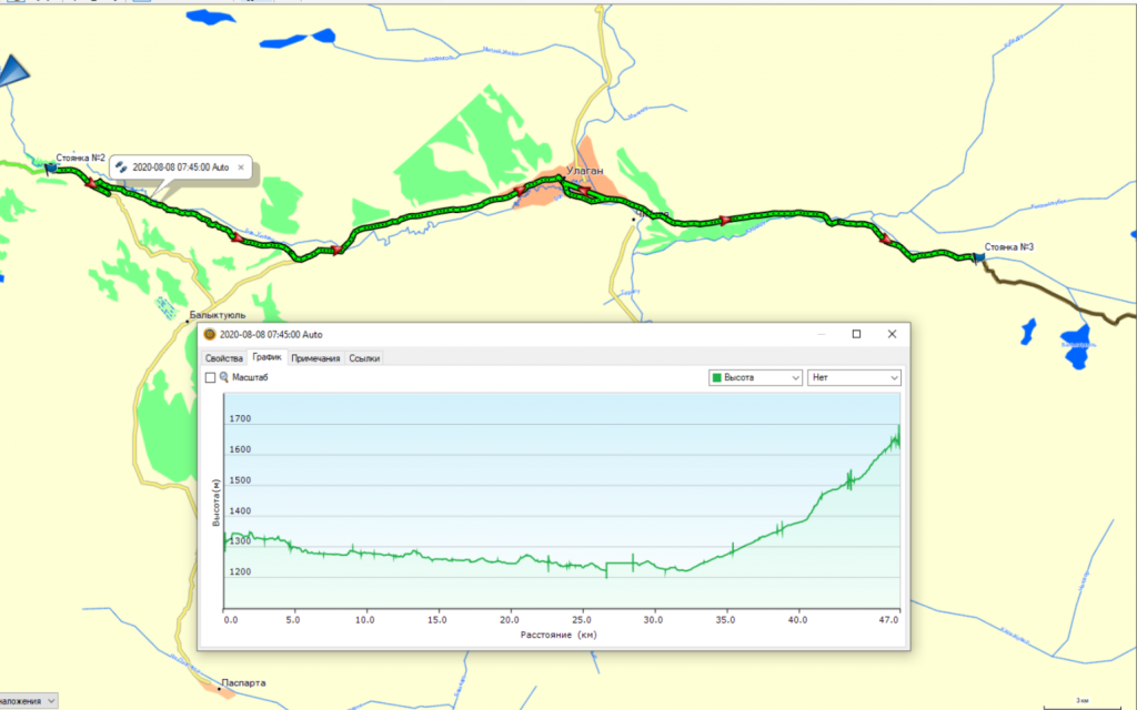 Отчет о велопоходе, проведенном в районе горного Алтая