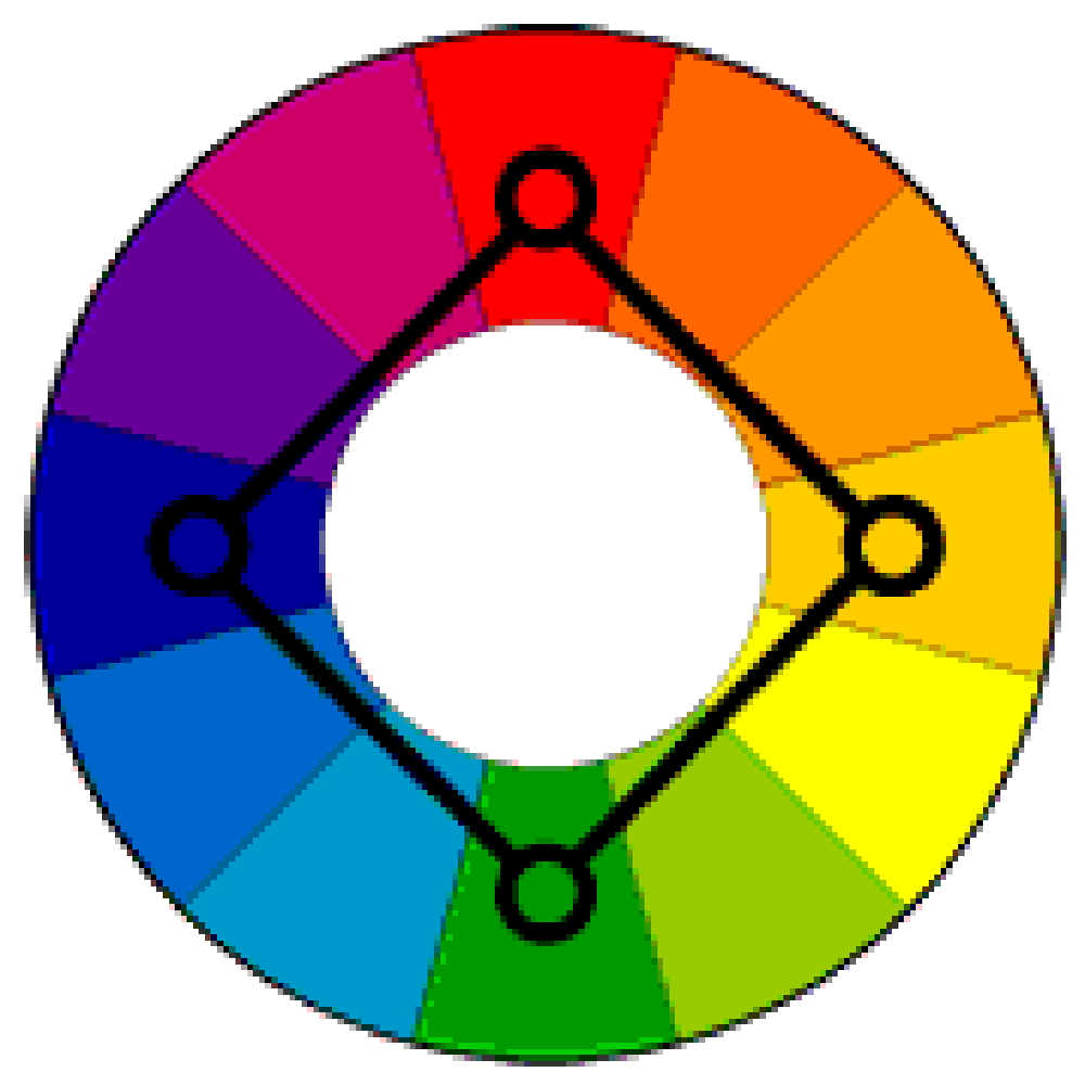 wheel of art