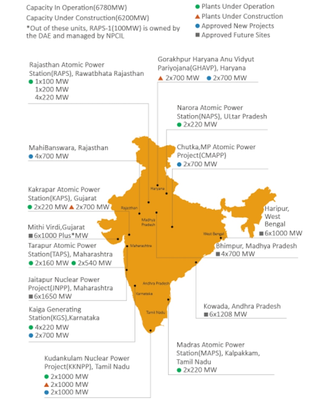 Map of location of Nuclear Power Plants in India