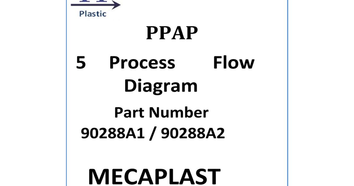 5 ppap diagrama de flujo de procesoxls google drive ccuart Choice Image