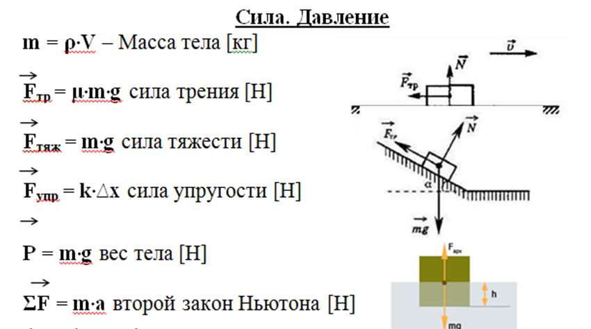 Формулы и обозначения по физике 7 класс