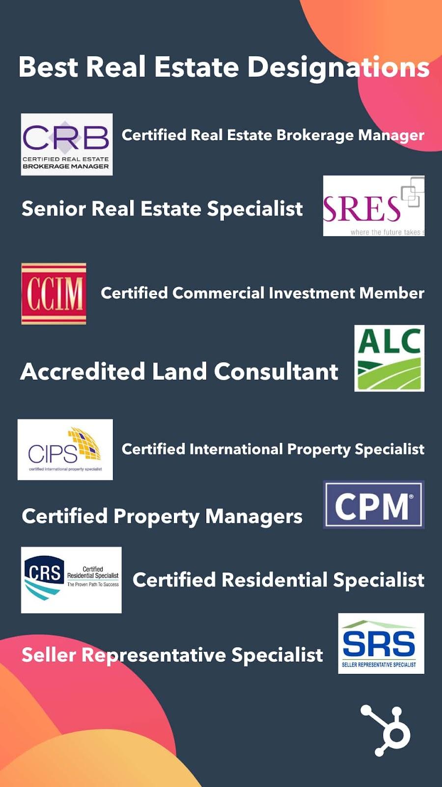 Best real estate designations