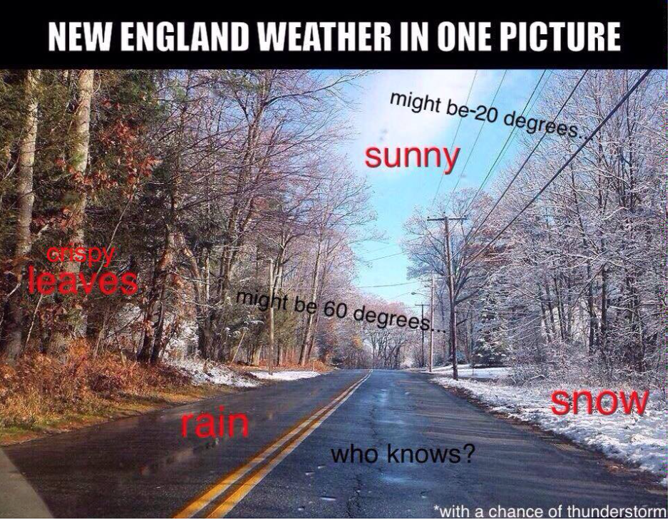 What To Wear In Crazy New England Weather Her Campus
