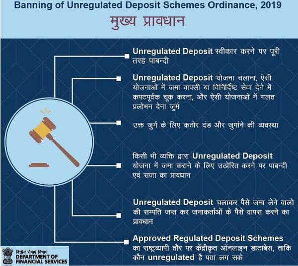 Image result for Unregulated Deposits Scheme Bill