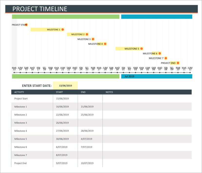 Excel timeline template for milestones