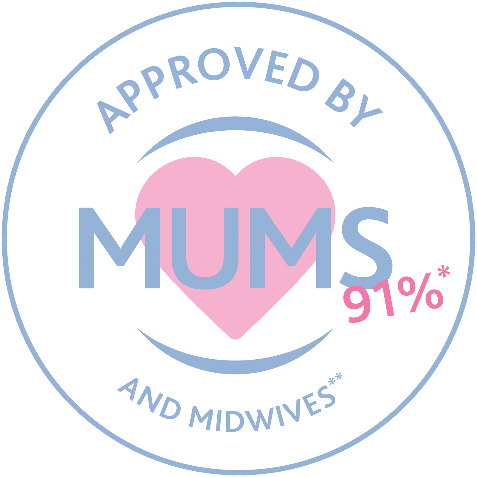 chicco-approved-by-mums-91-copy.png