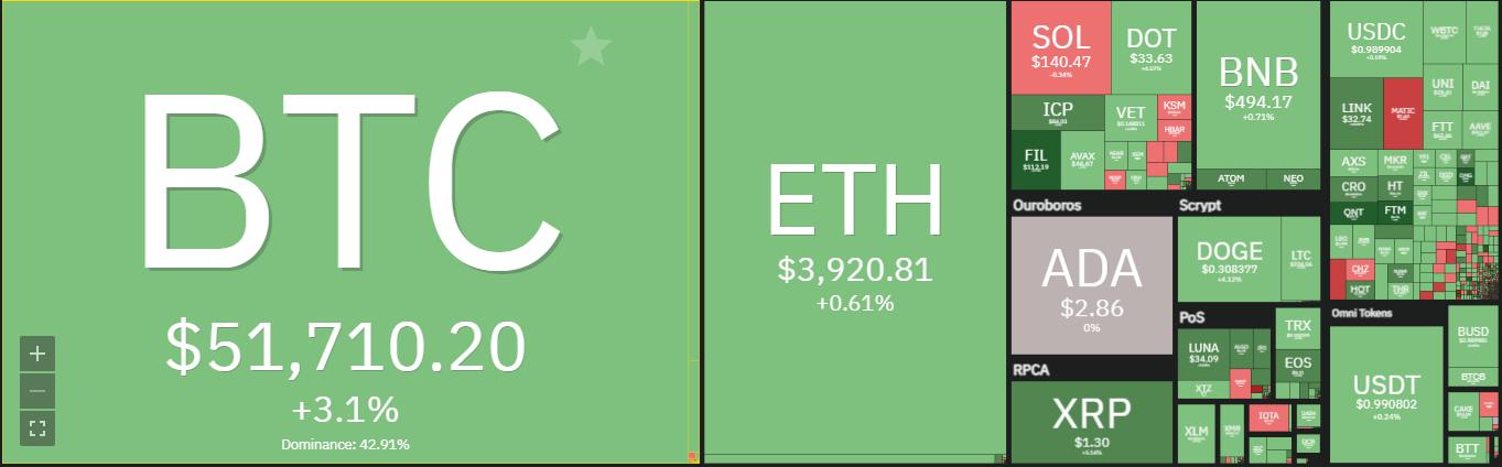 Klaytn price analysis: KLAY/USD to hit $1.75 before midnight 1