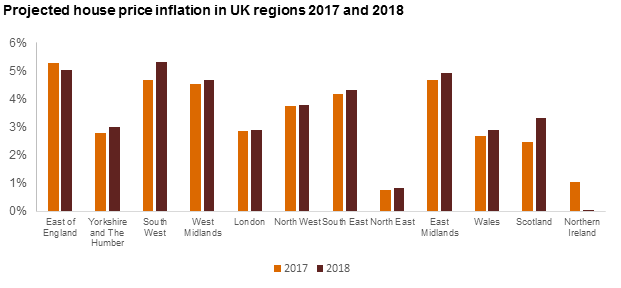 East Midlands Named As One Of Uks Fastest Growing Housing
