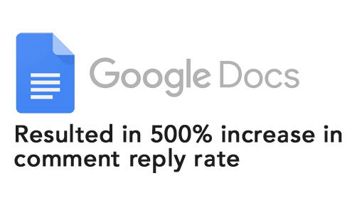 Google Docs saw 500% increase in comment reply rate after they applied AMP for email.