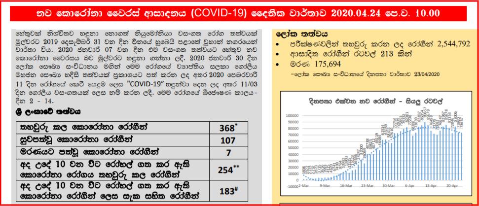 C:\Users\Prabuddha Athukorala\AppData\Local\Microsoft\Windows\INetCache\Content.Word\screenshot-www.epid.gov.lk-2020.04.25-10_07_26.png