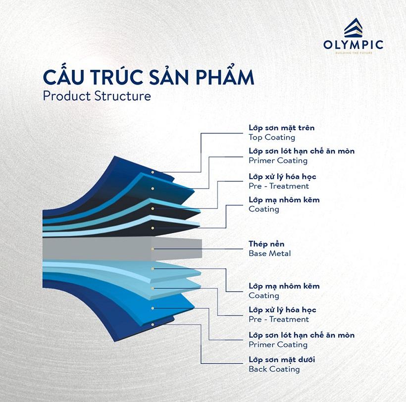 https://myvietgroup.vn/cach-chon-ton-lanh-lop-mai-cho-mua-he