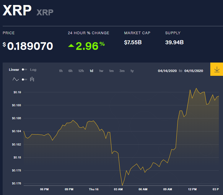 XRP Cryptocurrencies