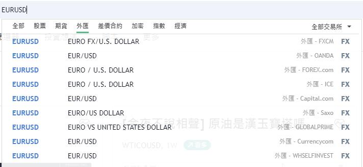 外匯投資,貨幣對,EURUSD是什麼,EURUSD,歐元兌美元分析,歐元兌美元走勢,歐元兌美元,歐元美元,歐元美元走勢,歐元美元關係,歐元美元分析