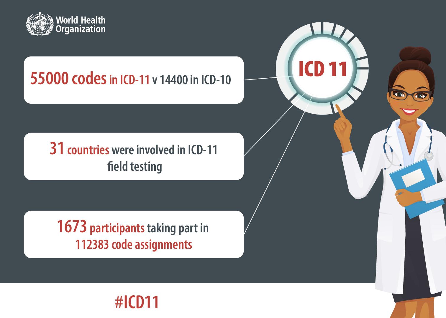 CID 11-02