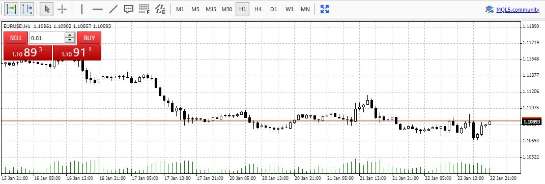 Брокер Trading Times: обзор и отзывы о компании