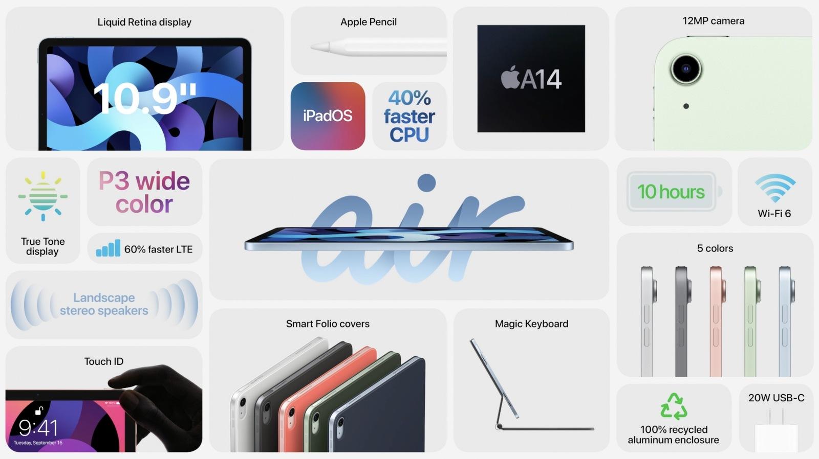 Không có iPhone 12, iPad Air trở thành tâm điểm chú ý với thiết kế cạnh vuông mới, đẹp hơn! - ảnh 7