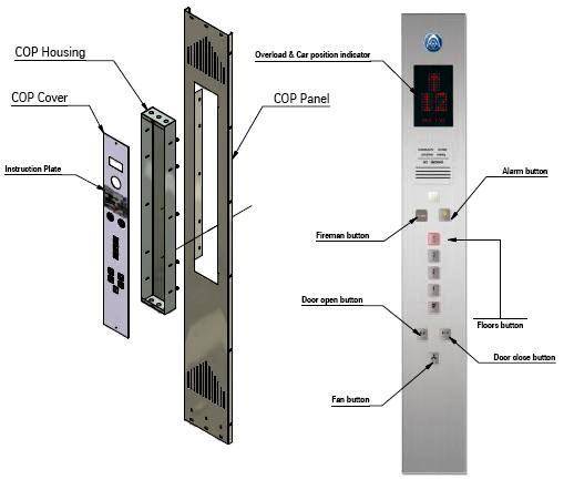 Cấu tạo bảng gọi tầng thang máy