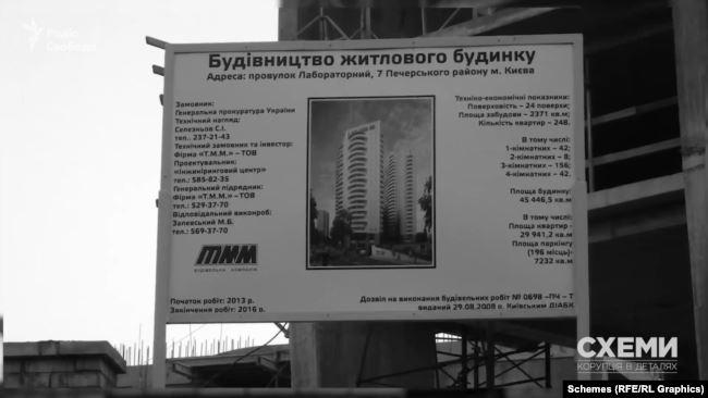ЖК був зданий в експлуатацію ще в 2018 році