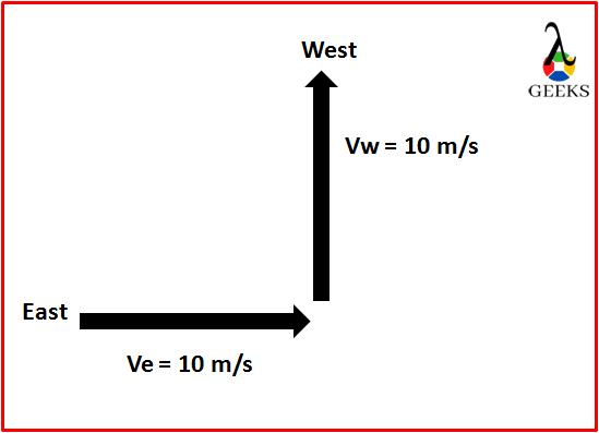 क्या त्वरण का परिमाण नकारात्मक हो सकता है: विस्तृत विश्लेषण