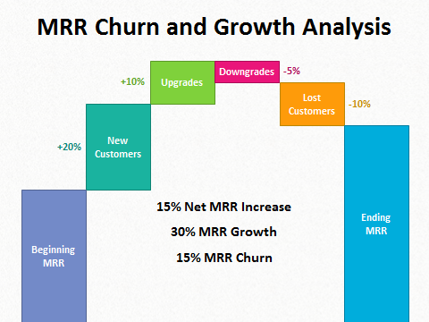 mrr-churn-analysis.png