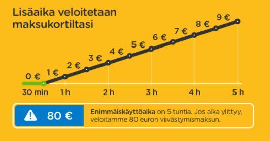 Kaupunkipyörä_lisät.JPG