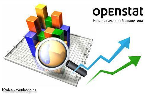 http://ktonanovenkogo.ru/image/openstat.jpg