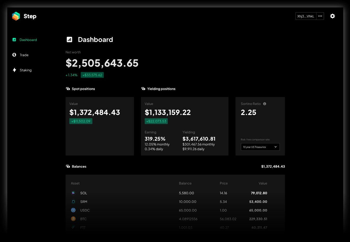 step finance dashboard