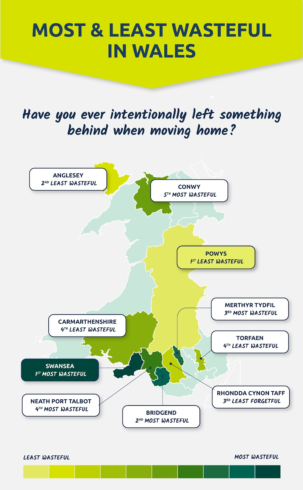 WALES-MOST-LEAST-12.png