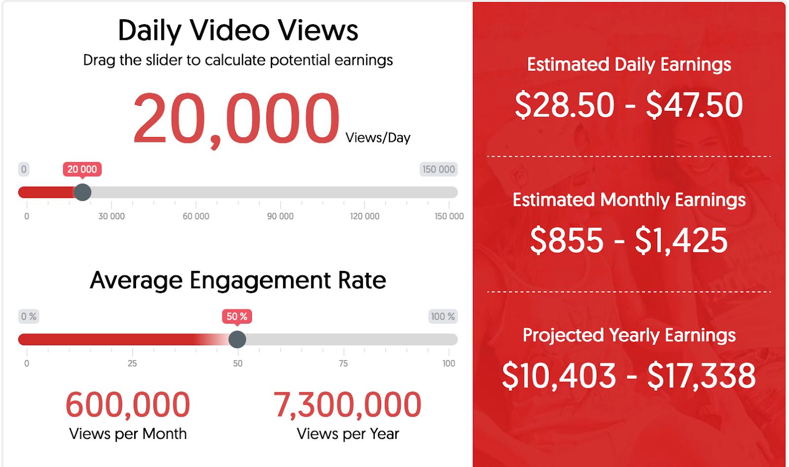 combien on gagne avec Adsense sur youtube ?
