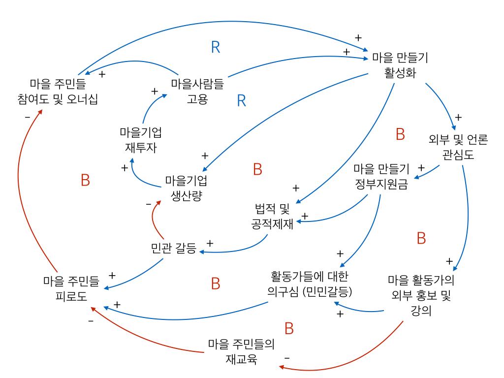 150403_SCL_마을만들기_강정욱.002.jpg