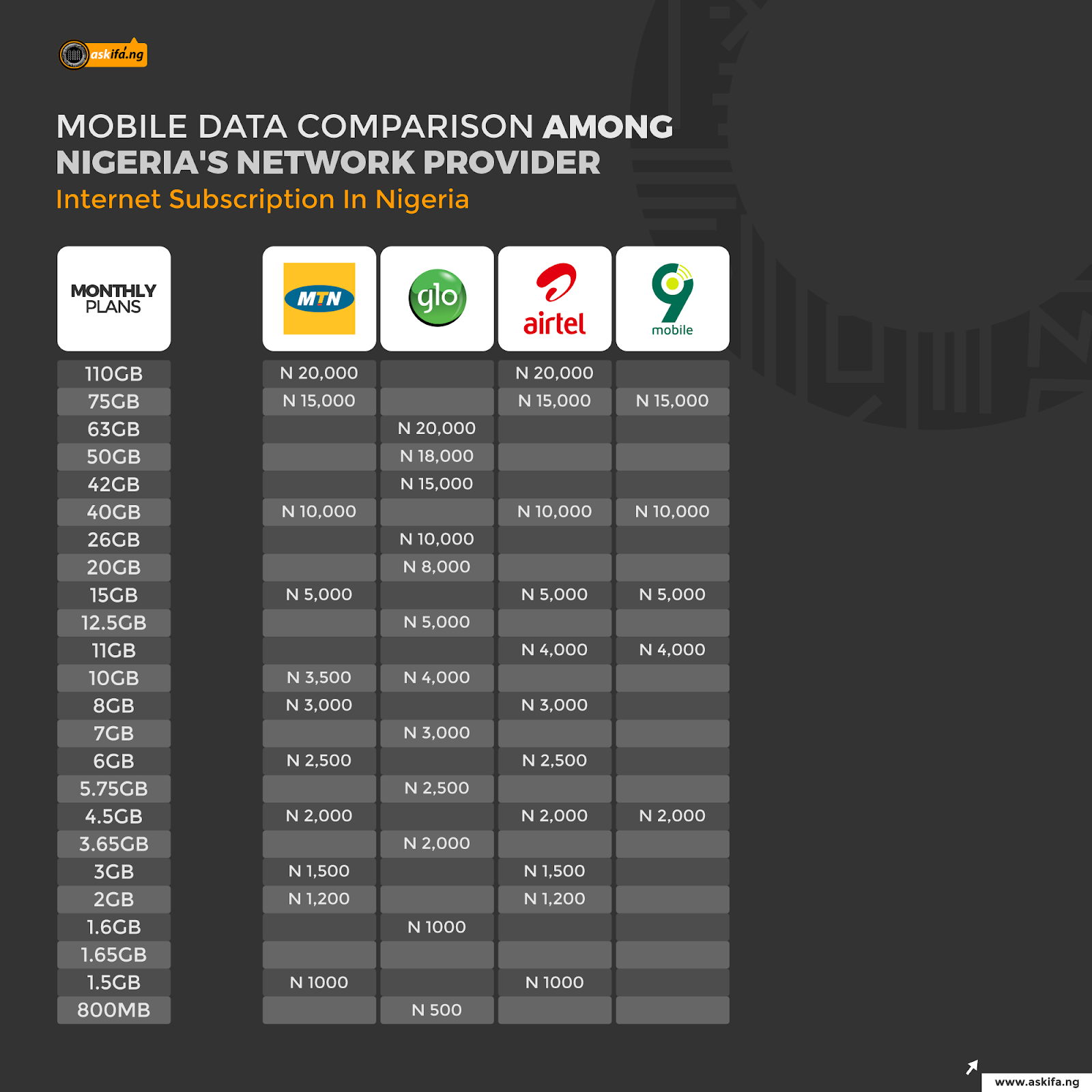 infographics INTERNET SERVICE PROVIDERS MONTHLY PLAN (2).png