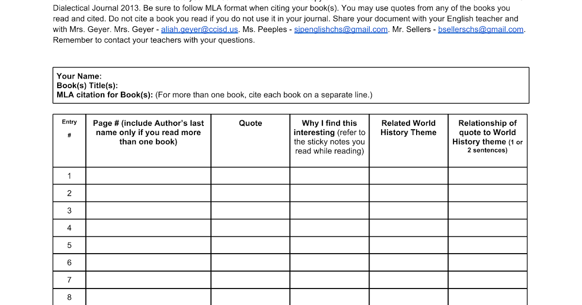 Dialectical journal template google docs altavistaventures Gallery