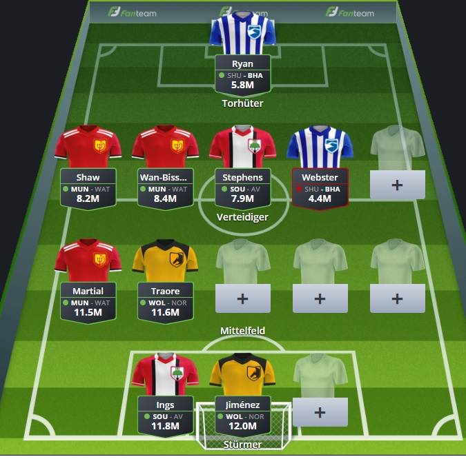 Weekly Monster Preview EPL GW27