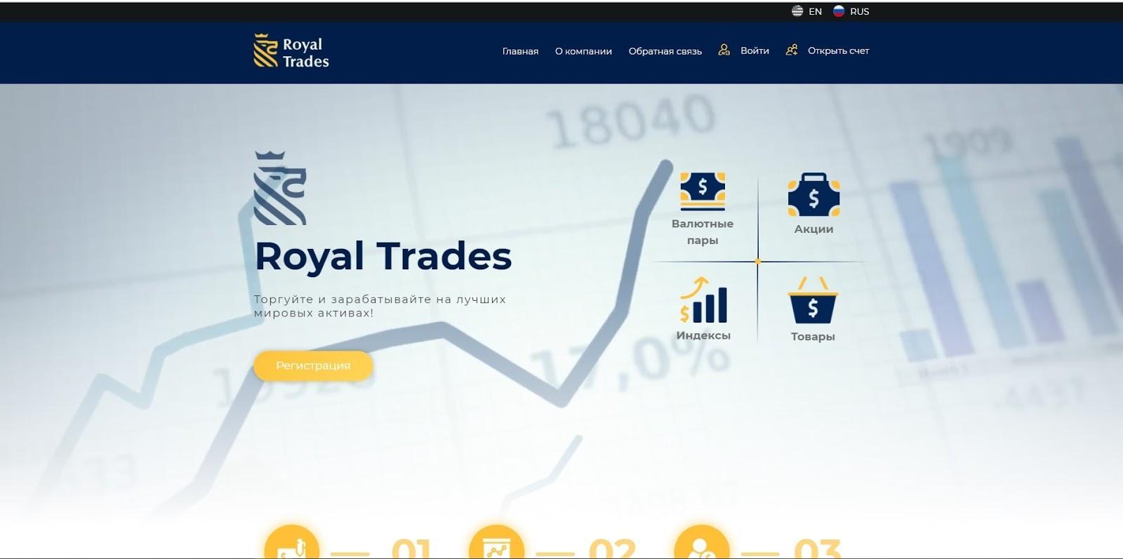 Отзывы о Royal Trades: можно ли сотрудничать? реальные отзывы