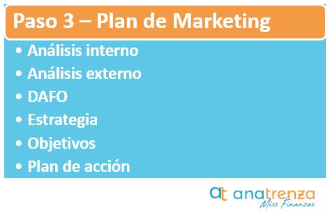 Paso 3 del plan de negocio - Plan de marketing