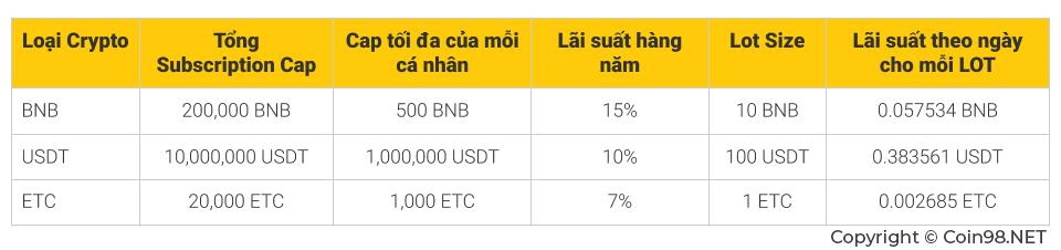 2020 m. birželio mėn. kriptografijos kasyba neturi pelno bitkoinas vlkk