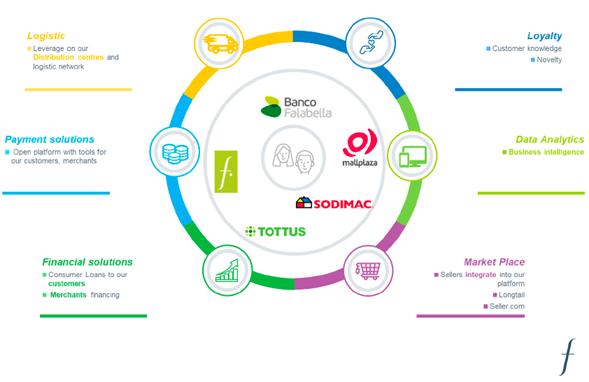 elaborar un plan de marketing digital