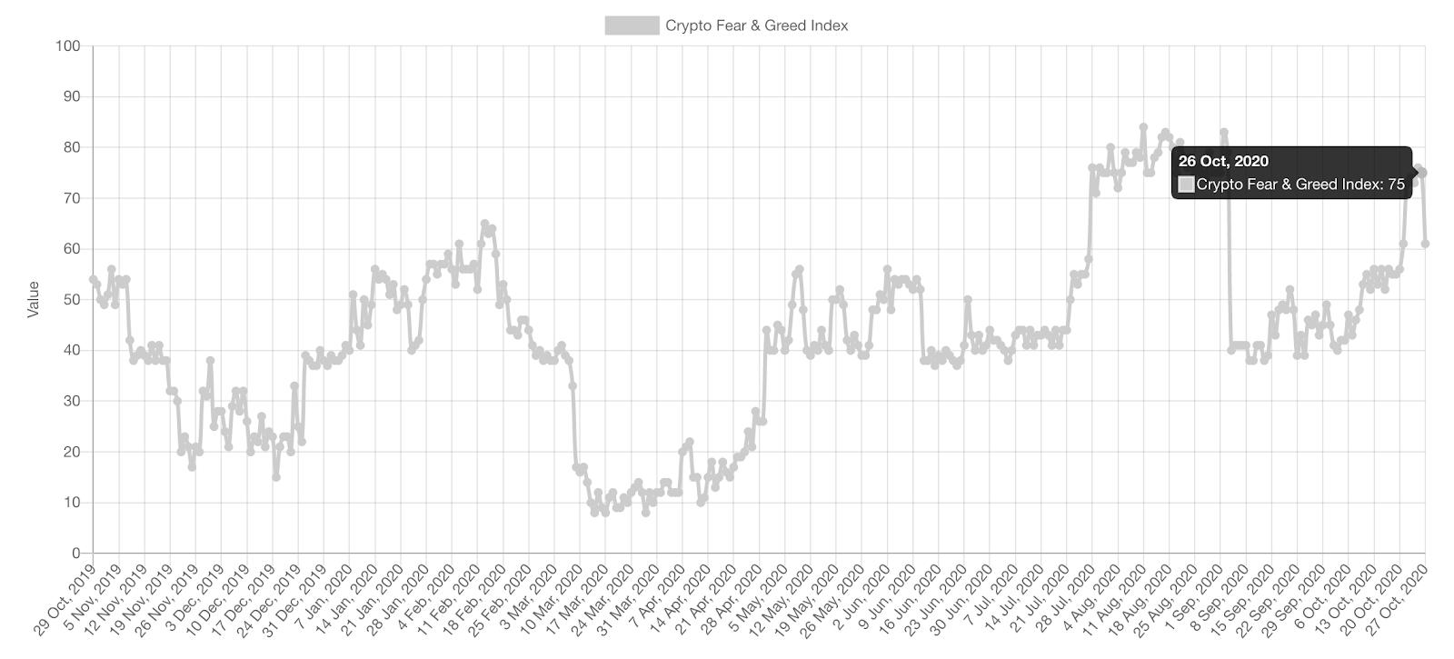 valore azioni banca valsabbina oggi bitcoin benefici e rischi