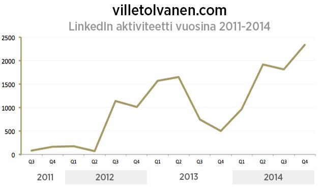 vtcom-linkedin.png