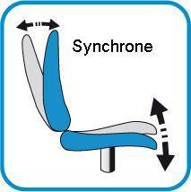 principe de translation d'assise fauteuil bureau