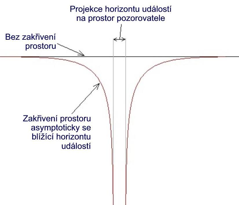 Hranice černé díry-č.jpg