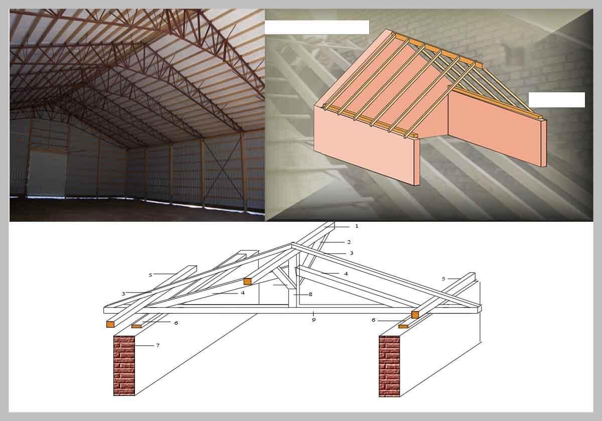 suspended roof