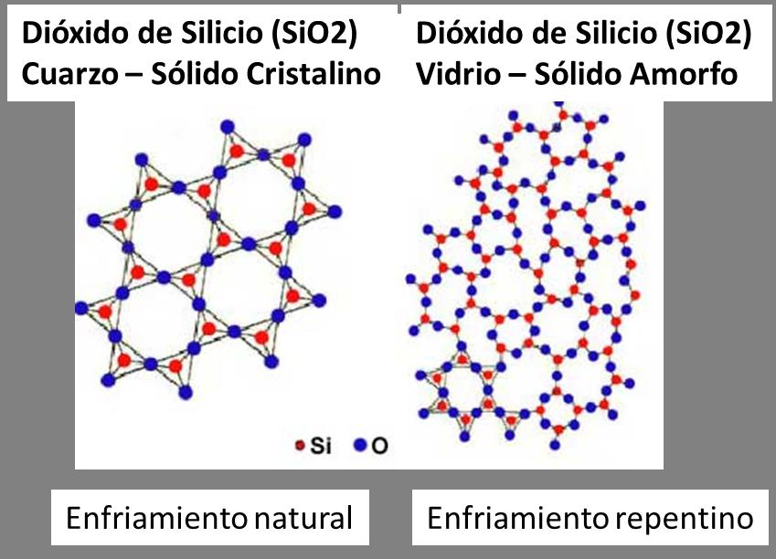 1 Estructura Cristalina Tecnología Industrial Bachillerato