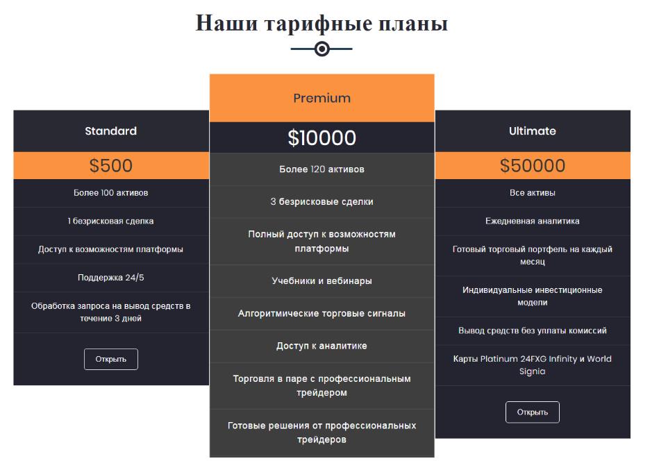 """Скам-проект 24FXG: обзор деятельности """"липовой"""" конторы и отзывы реальных клиентов"""