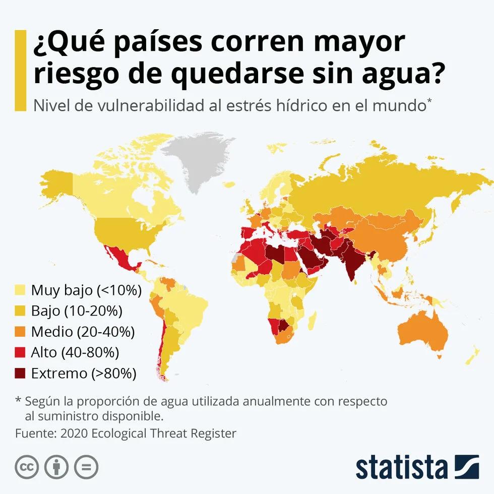 México está en la lista de países del mundo que se encuentran en nivel alto en el riesgo de quedarse sin agua: Ecological Threat Register.