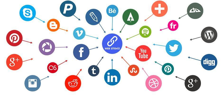 đặt backlink hiệu quả thông qua Những trang mạng xã hội
