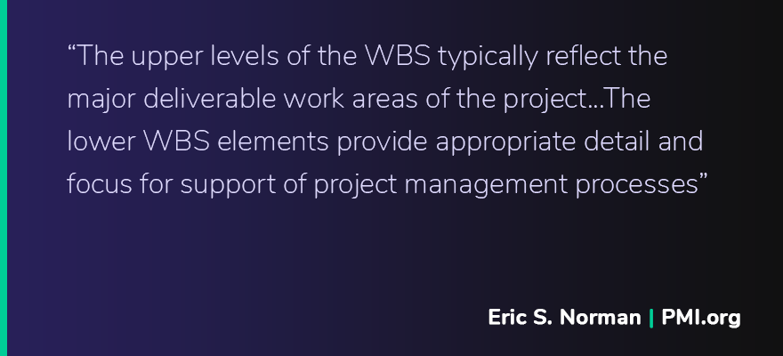 A Beginner Friendly Guide To Work Breakdown Structures Wbs