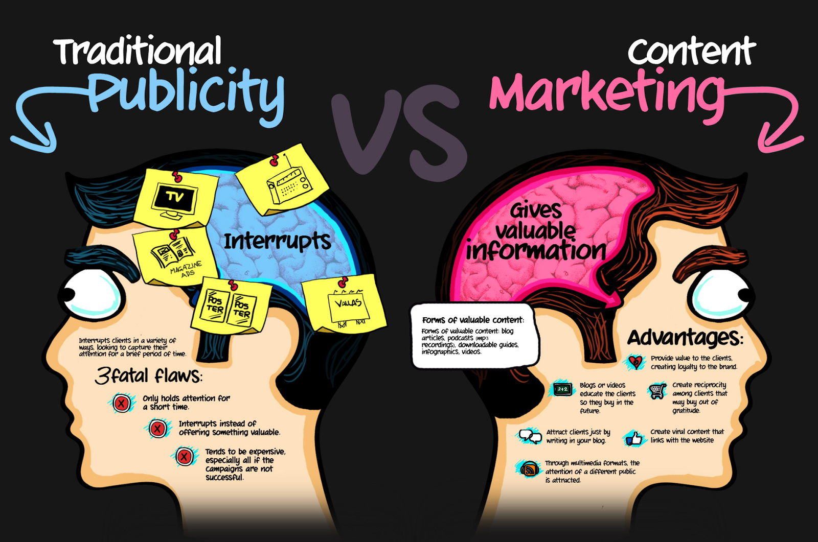 content marketing - Image